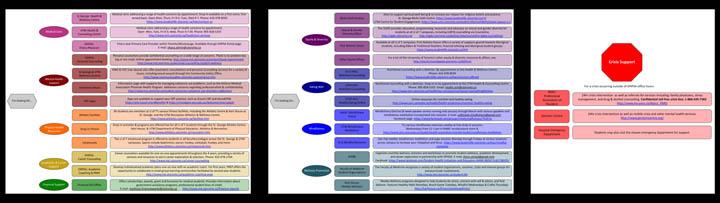 OHPSA Resource Hub graphic